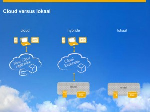 SAP Cloud versus lokaal